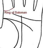 Palmistry - Lines: Ring of Soloman Line
